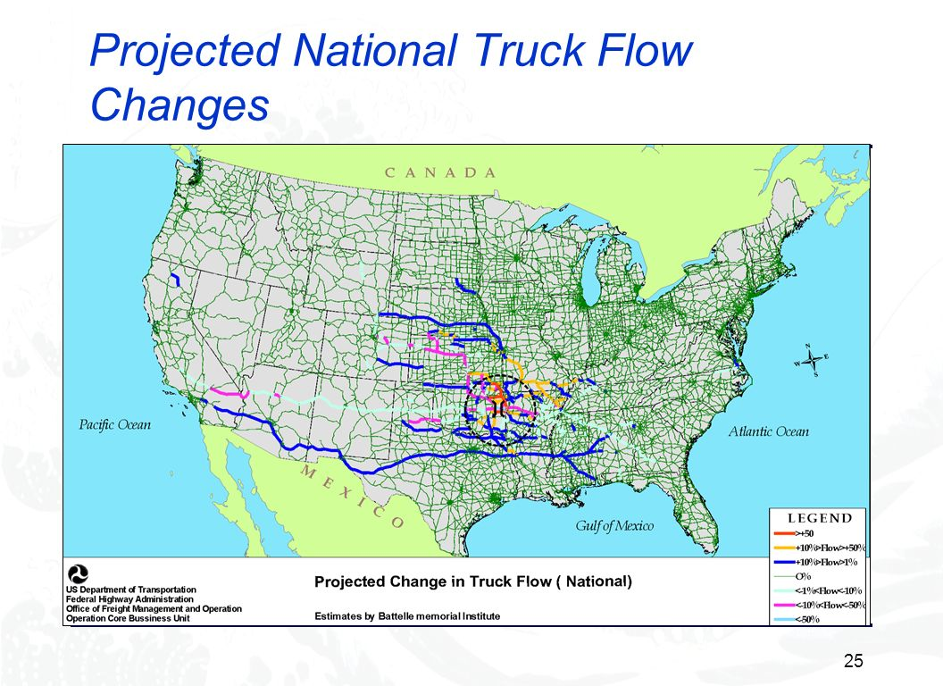 25 Projected National Truck Flow Changes