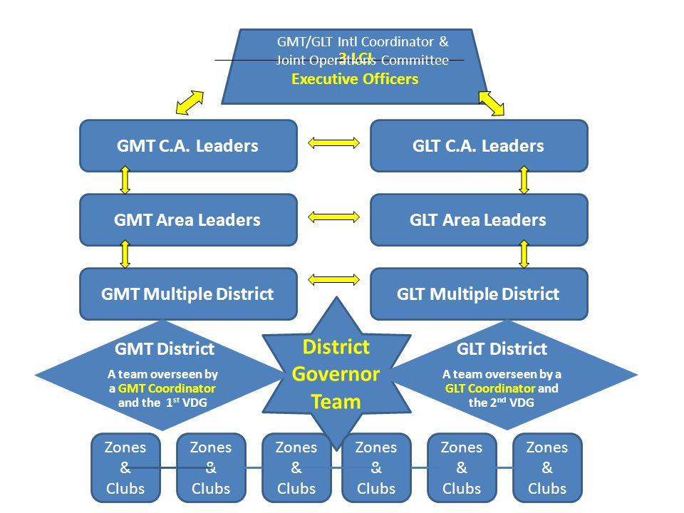 GMT C.A. LeadersGMT Area LeadersGMT Multiple DistrictGLT Multiple DistrictGLT Area LeadersGLT C.A. Leaders District Governor Team GMT District A team