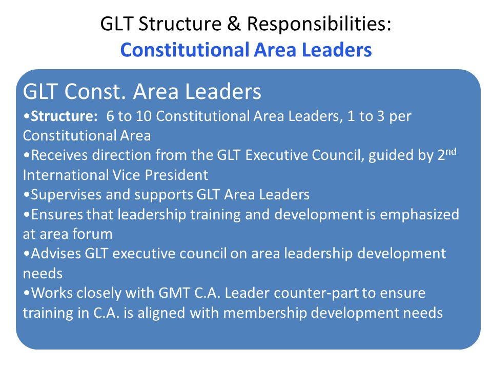 GLT Structure & Responsibilities: Constitutional Area Leaders GLT Const. Area Leaders Structure: 6 to 10 Constitutional Area Leaders, 1 to 3 per Const