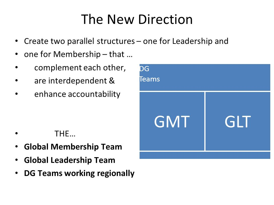 The New Direction Create two parallel structures – one for Leadership and one for Membership – that … complement each other, are interdependent & enha