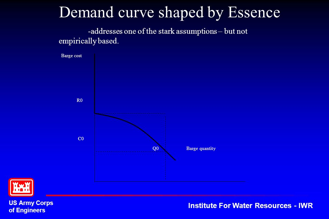 US Army Corps of Engineers Institute For Water Resources - IWR Barge cost Q0 Barge quantity R0 C0 Demand curve shaped by Essence -addresses one of the stark assumptions – but not empirically based.