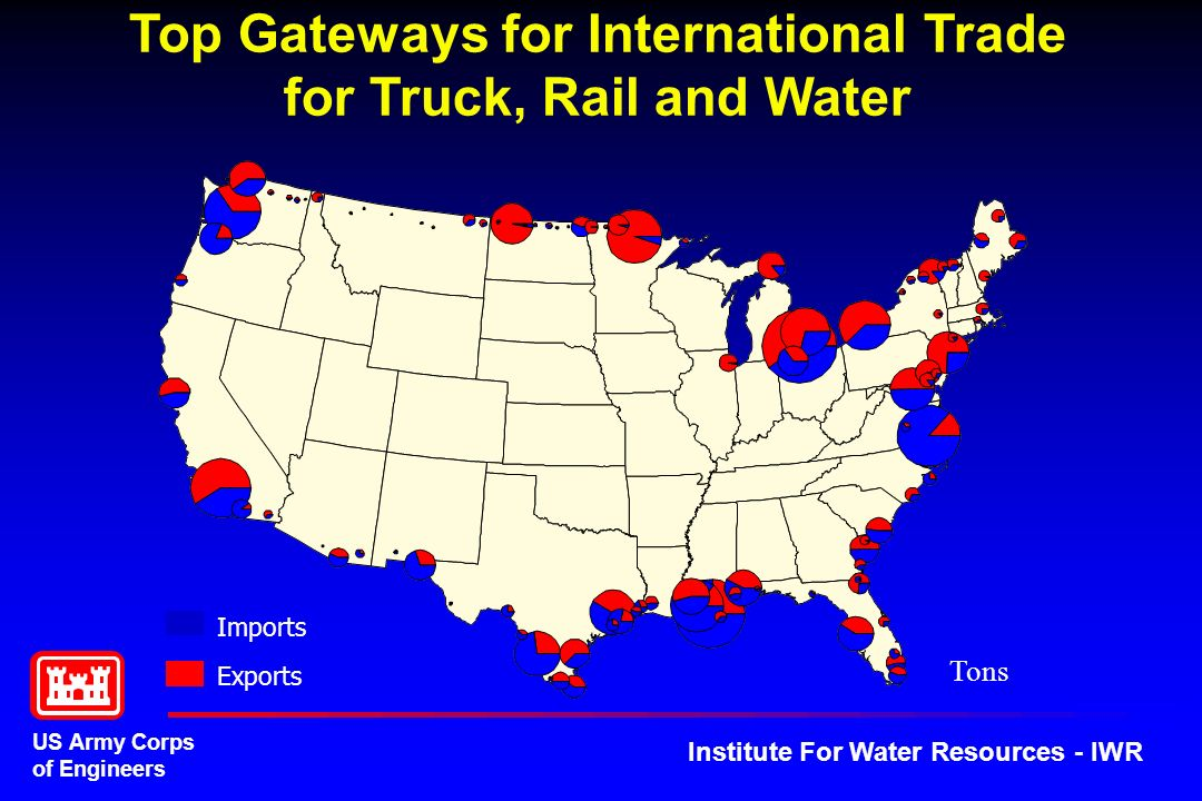 US Army Corps of Engineers Institute For Water Resources - IWR Top Gateways for International Trade for Truck, Rail and Water Imports Exports Tons