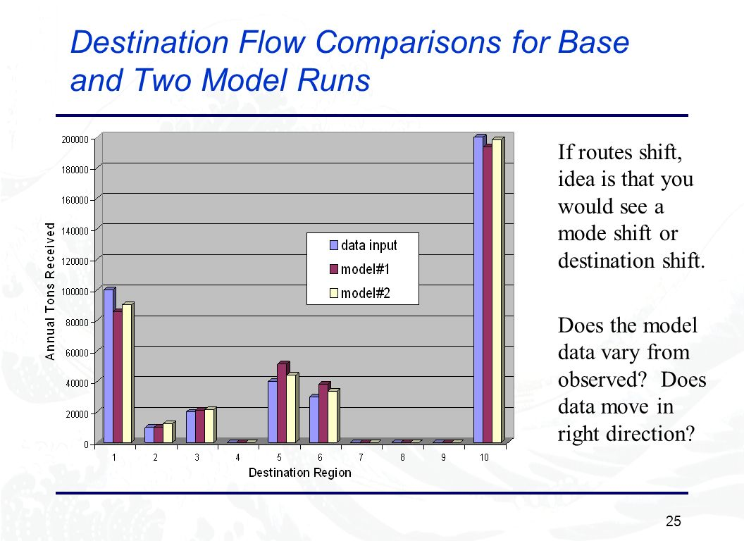 25 Destination Flow Comparisons for Base and Two Model Runs If routes shift, idea is that you would see a mode shift or destination shift.