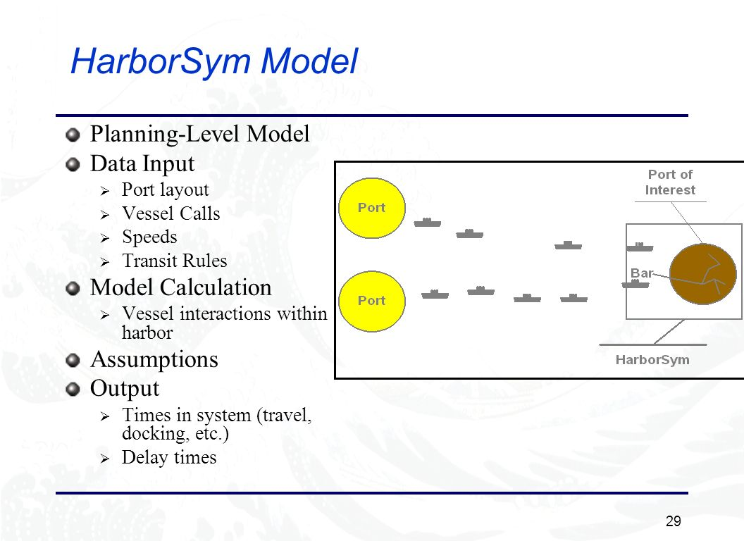 29 HarborSym Model Planning-Level Model Data Input Port layout Vessel Calls Speeds Transit Rules Model Calculation Vessel interactions within harbor Assumptions Output Times in system (travel, docking, etc.) Delay times