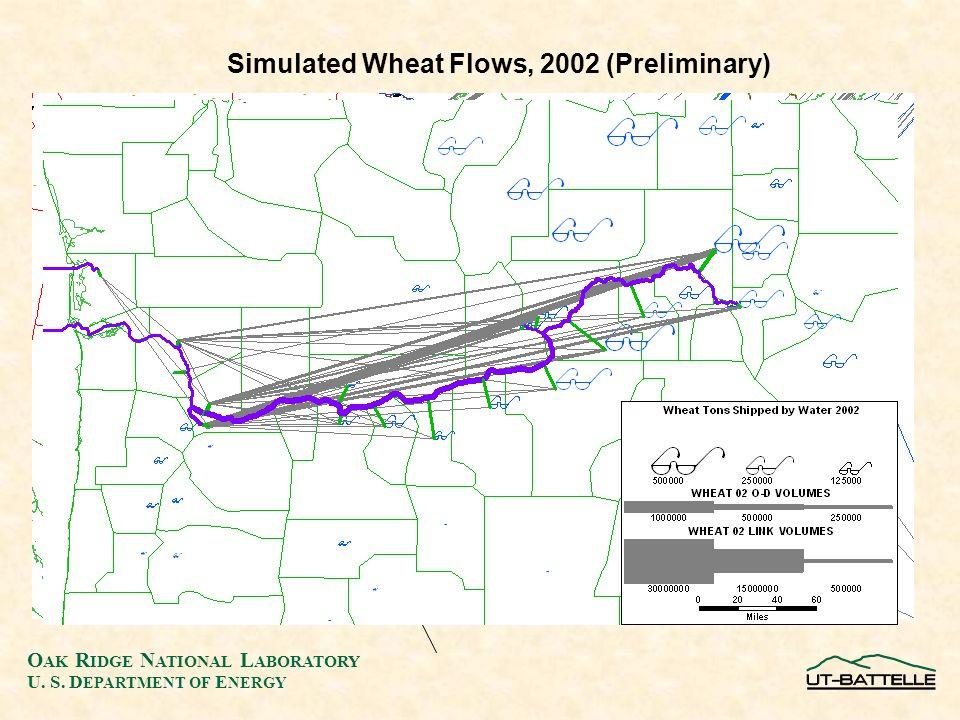 O AK R IDGE N ATIONAL L ABORATORY U. S. D EPARTMENT OF E NERGY Simulated Wheat Flows, 2002 (Preliminary)