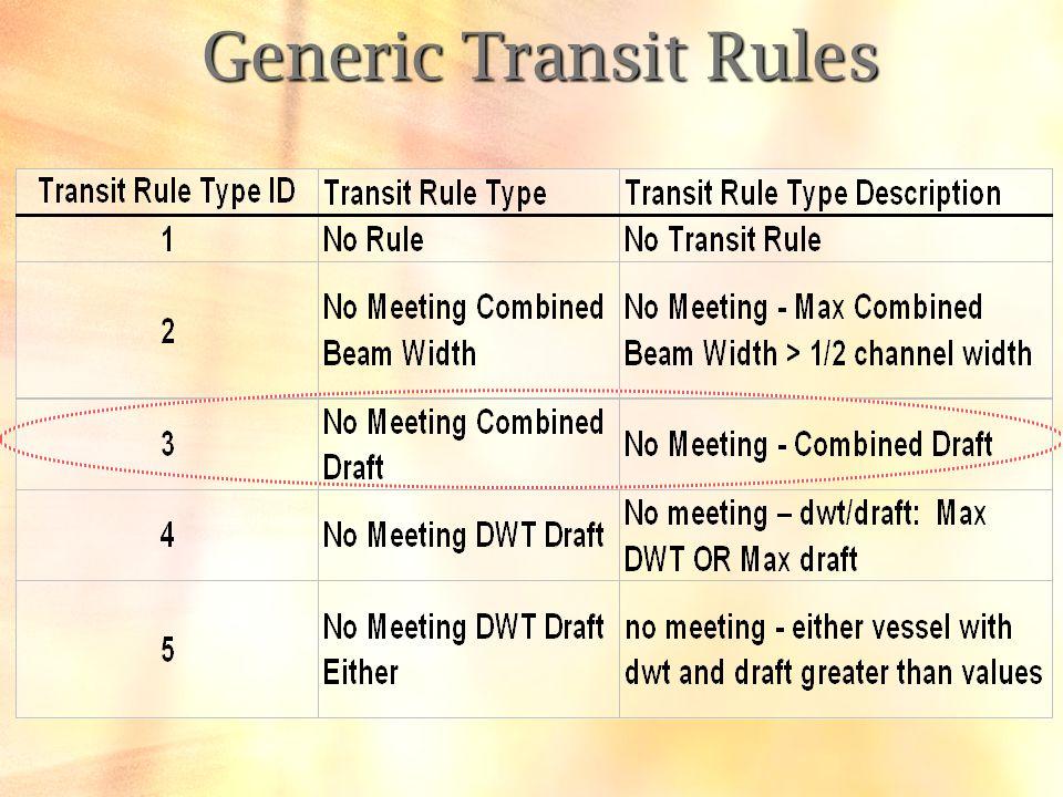 Generic Transit Rules