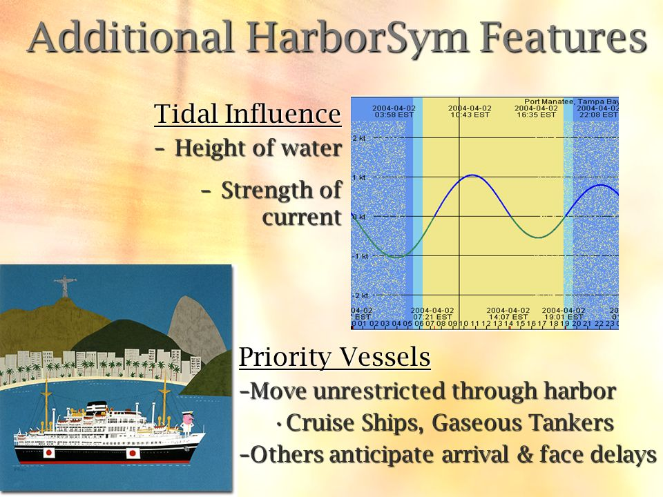 Additional HarborSym Features Tidal Influence –Height of water –Strength of current Priority Vessels –Move unrestricted through harbor Cruise Ships, Gaseous TankersCruise Ships, Gaseous Tankers –Others anticipate arrival & face delays