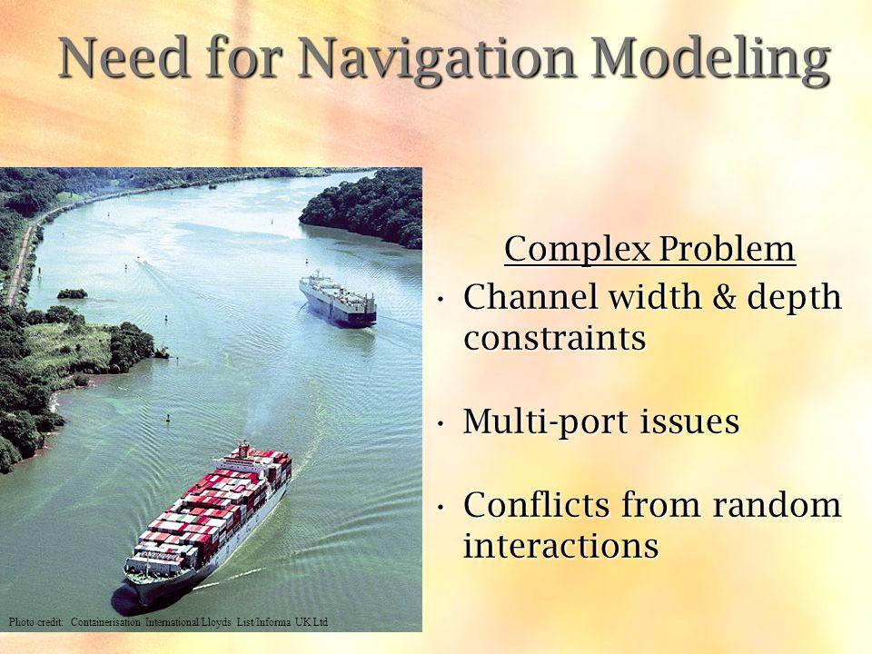 Photo credit: Containerisation International/Lloyds List/Informa UK Ltd Need for Navigation Modeling Complex Problem Channel width & depth constraints