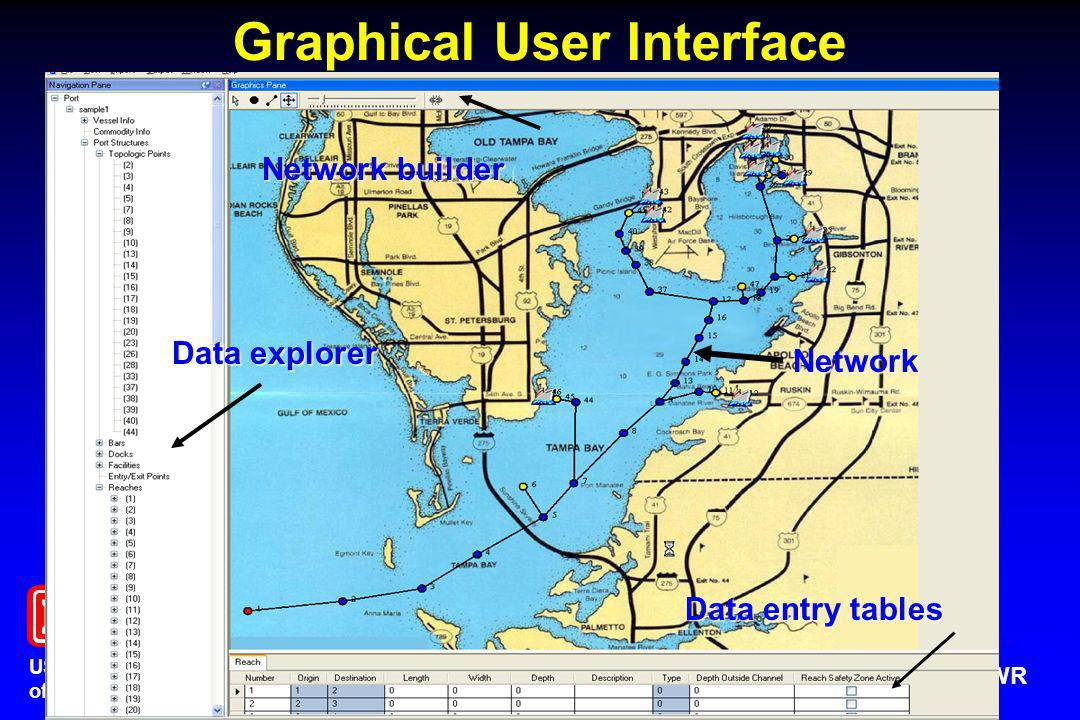 US Army Corps of Engineers Institute For Water Resources - IWR Graphical User Interface Network builder Data entry tables Data explorer Network