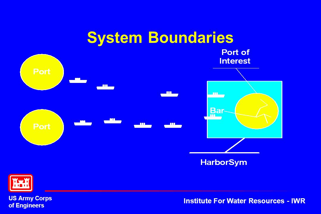 US Army Corps of Engineers Institute For Water Resources - IWR System Boundaries