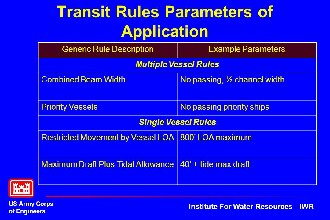 US Army Corps of Engineers Institute For Water Resources - IWR Transit Rules Parameters of Application Generic Rule DescriptionExample Parameters Mult