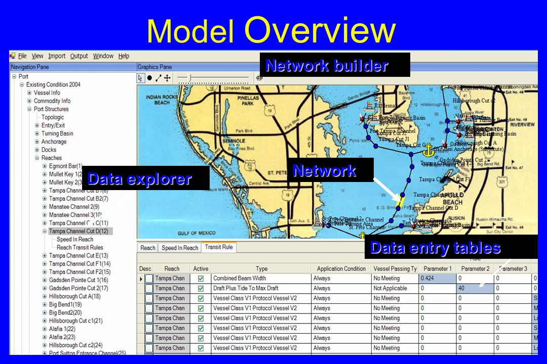 US Army Corps of Engineers Institute For Water Resources - IWR Network builder Data entry tables Data explorer Network Model Overview