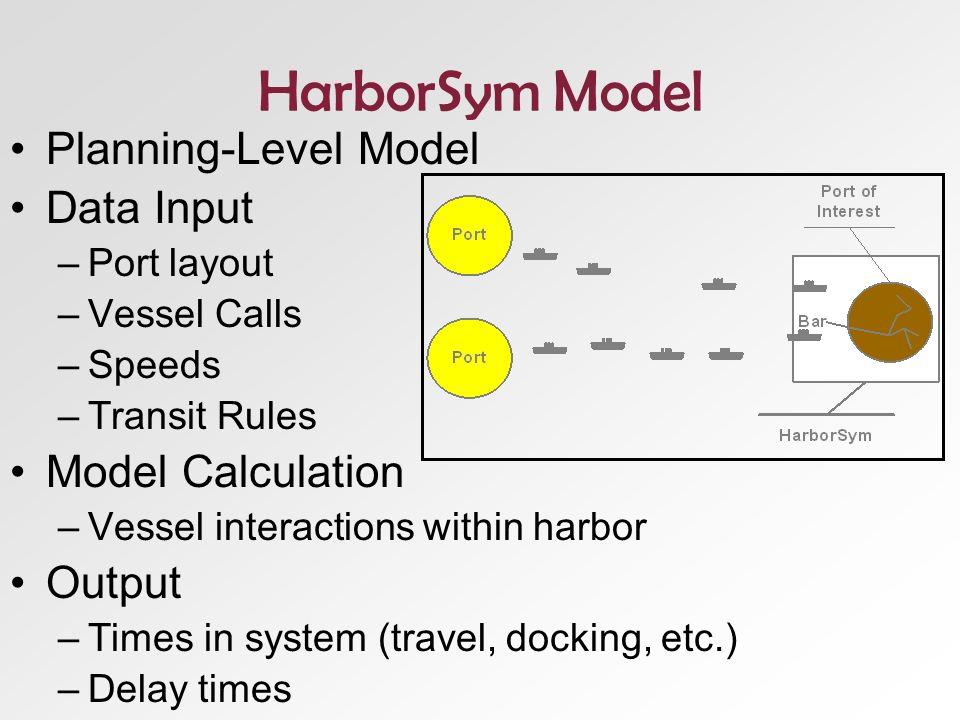 Network builder Data entry tables Data explorer Network Graphical User Interface