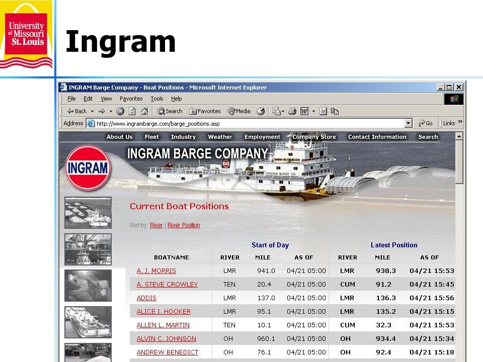 10 Ingram