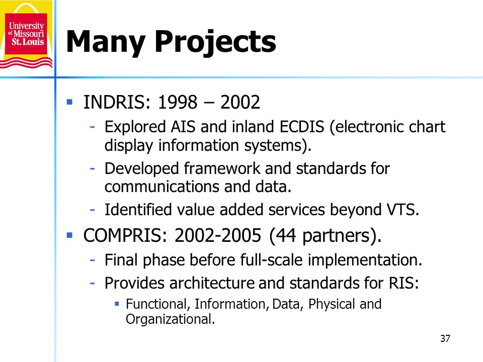 37 Many Projects INDRIS: 1998 – 2002 -Explored AIS and inland ECDIS (electronic chart display information systems). -Developed framework and standards