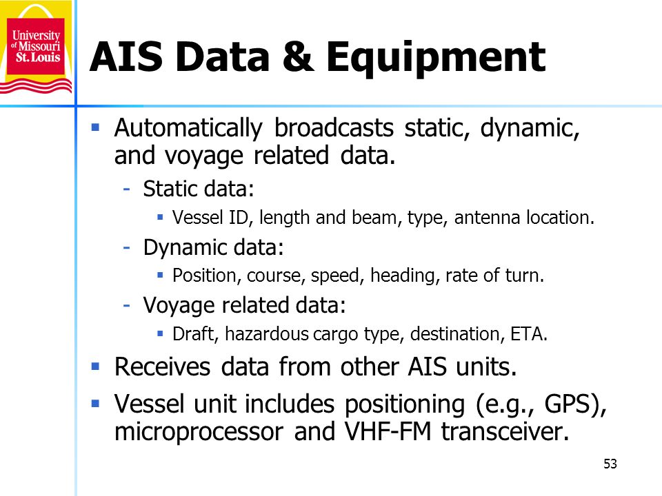 53 AIS Data & Equipment Automatically broadcasts static, dynamic, and voyage related data. -Static data: Vessel ID, length and beam, type, antenna loc