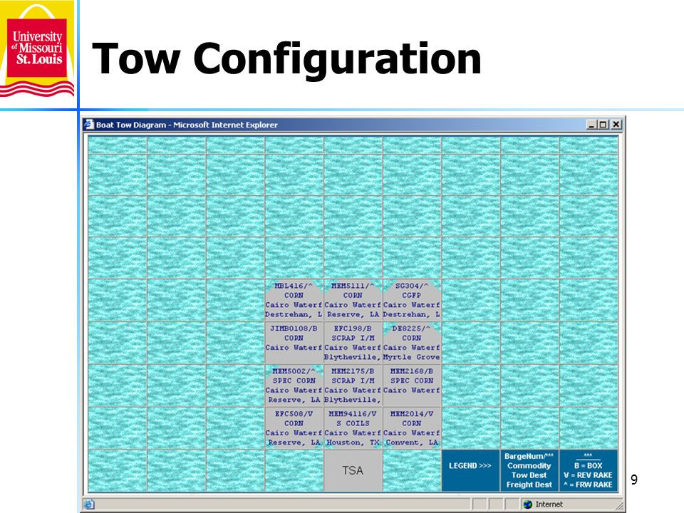 9 Tow Configuration