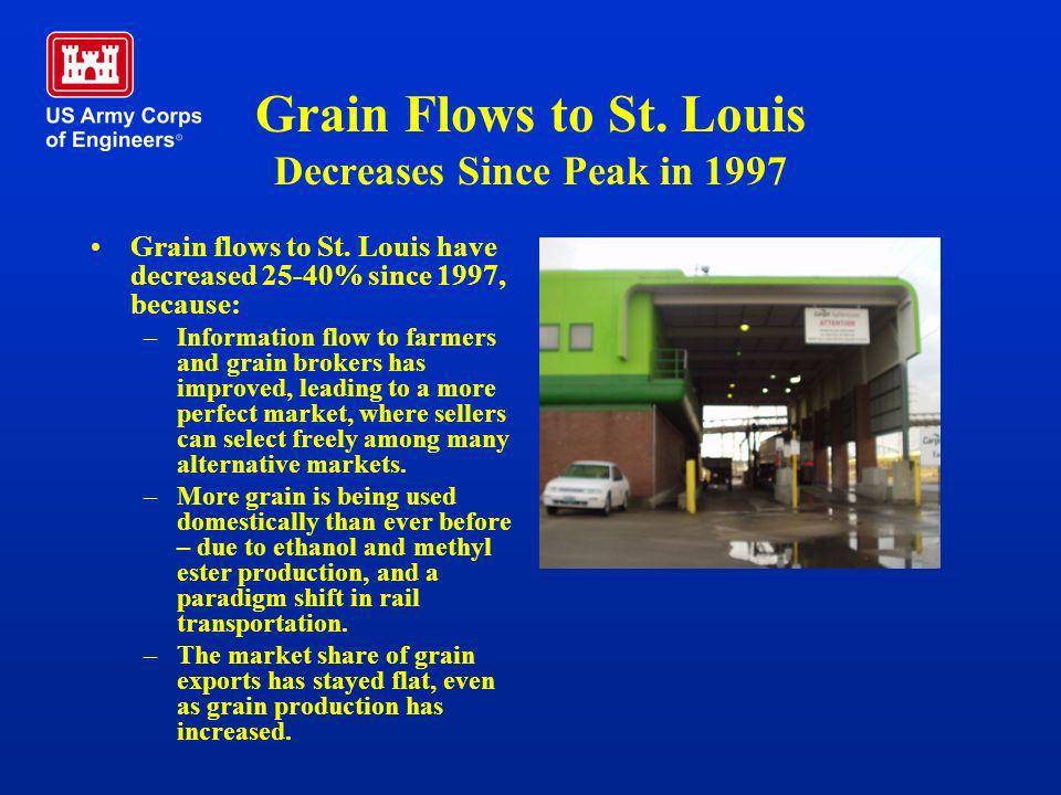 Grain Flows to St. Louis Decreases Since Peak in 1997 Grain flows to St. Louis have decreased 25-40% since 1997, because: –Information flow to farmers