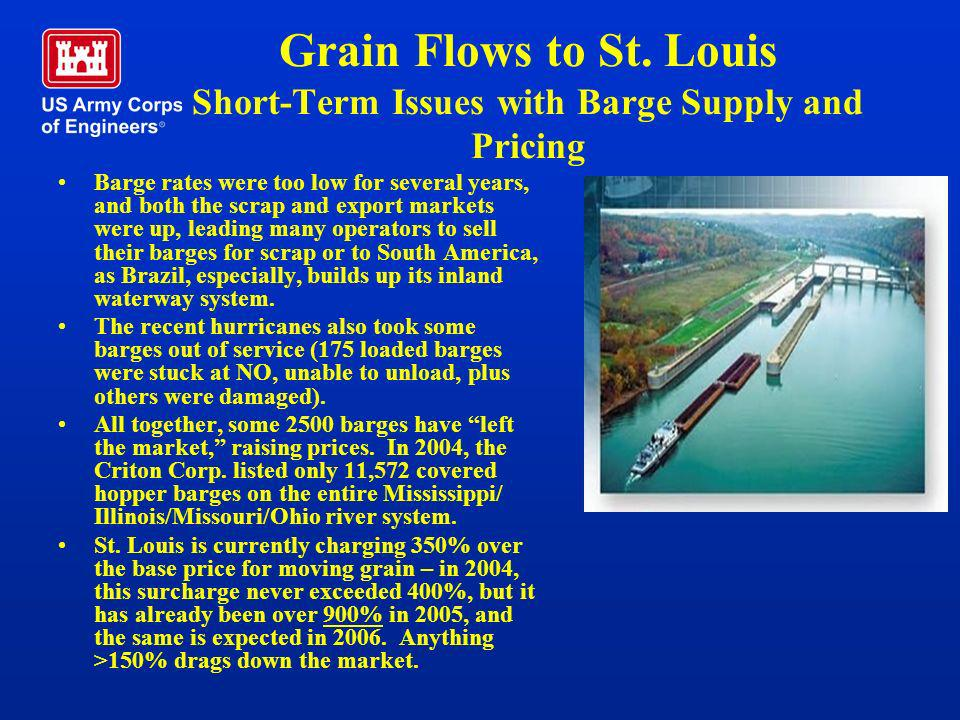 Grain Flows to St. Louis Short-Term Issues with Barge Supply and Pricing Barge rates were too low for several years, and both the scrap and export mar