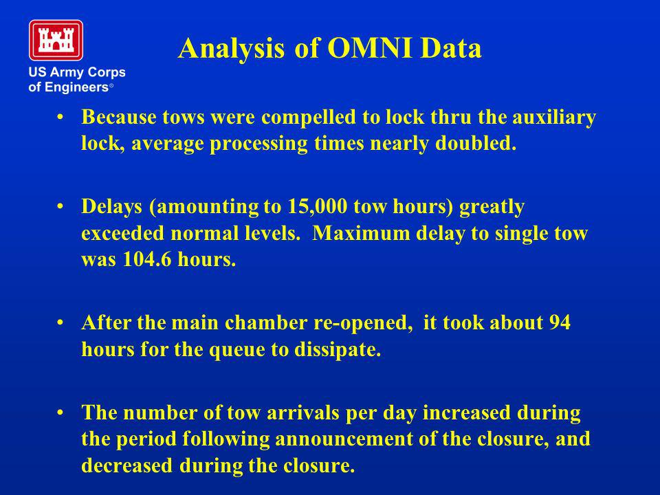 Analysis of OMNI Data Because tows were compelled to lock thru the auxiliary lock, average processing times nearly doubled. Delays (amounting to 15,00