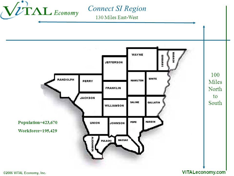 ViTALeconomy.com ©2006 ViTAL Economy, Inc. Connect SI Region 130 Miles East-West 100 Miles North to South Population=423,670 Workforce=195,429