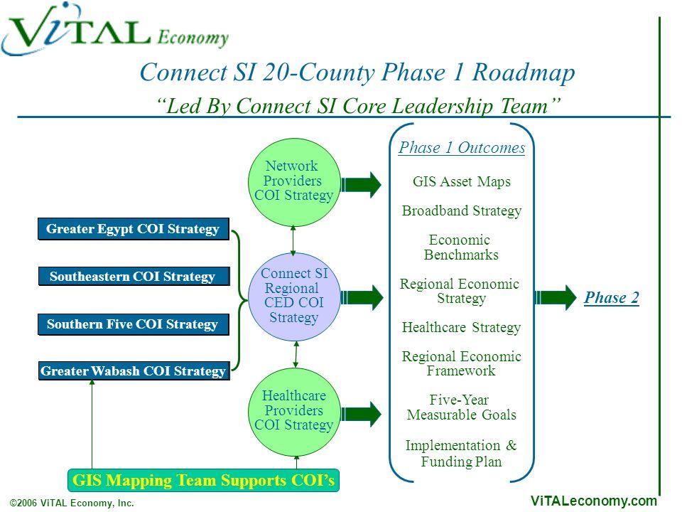ViTALeconomy.com ©2006 ViTAL Economy, Inc.