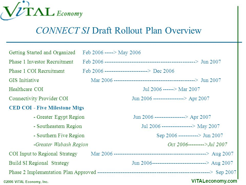 ViTALeconomy.com ©2006 ViTAL Economy, Inc. CONNECT SI Draft Rollout Plan Overview Getting Started and Organized Feb 2006 -----> May 2006 Phase 1 Inves