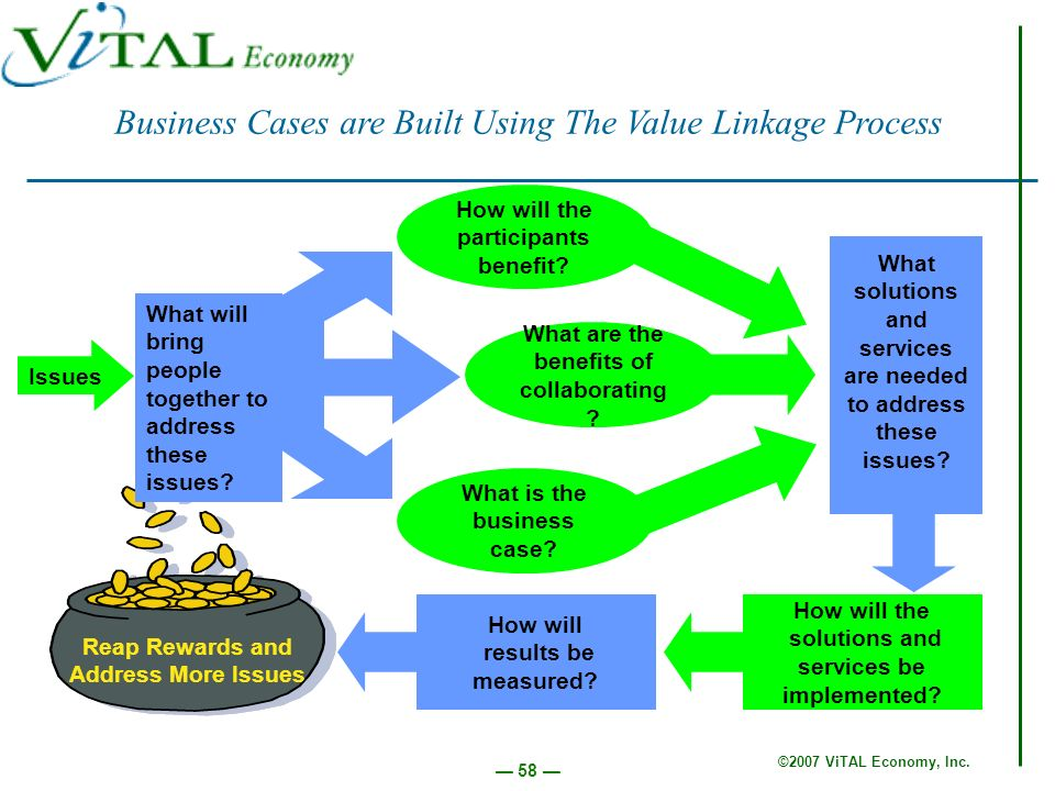 ©2007 ViTAL Economy, Inc. 58 Business Cases are Built Using The Value Linkage Process Reap Rewards and Address More Issues What will bring people toge
