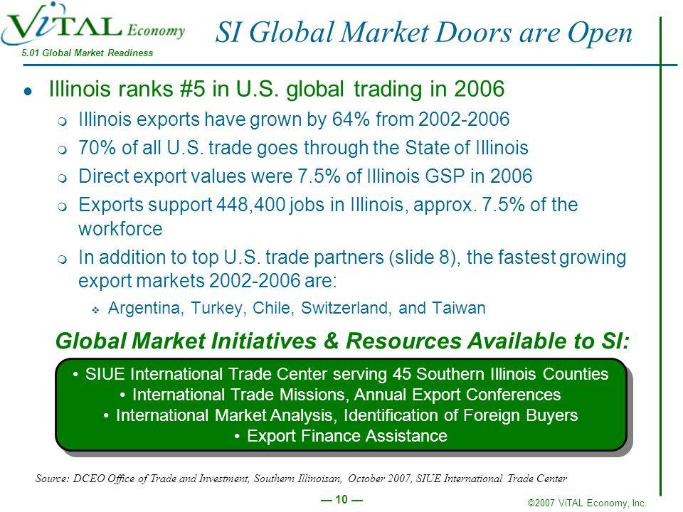 ©2007 ViTAL Economy, Inc. 10 SI Global Market Doors are Open Illinois ranks #5 in U.S.
