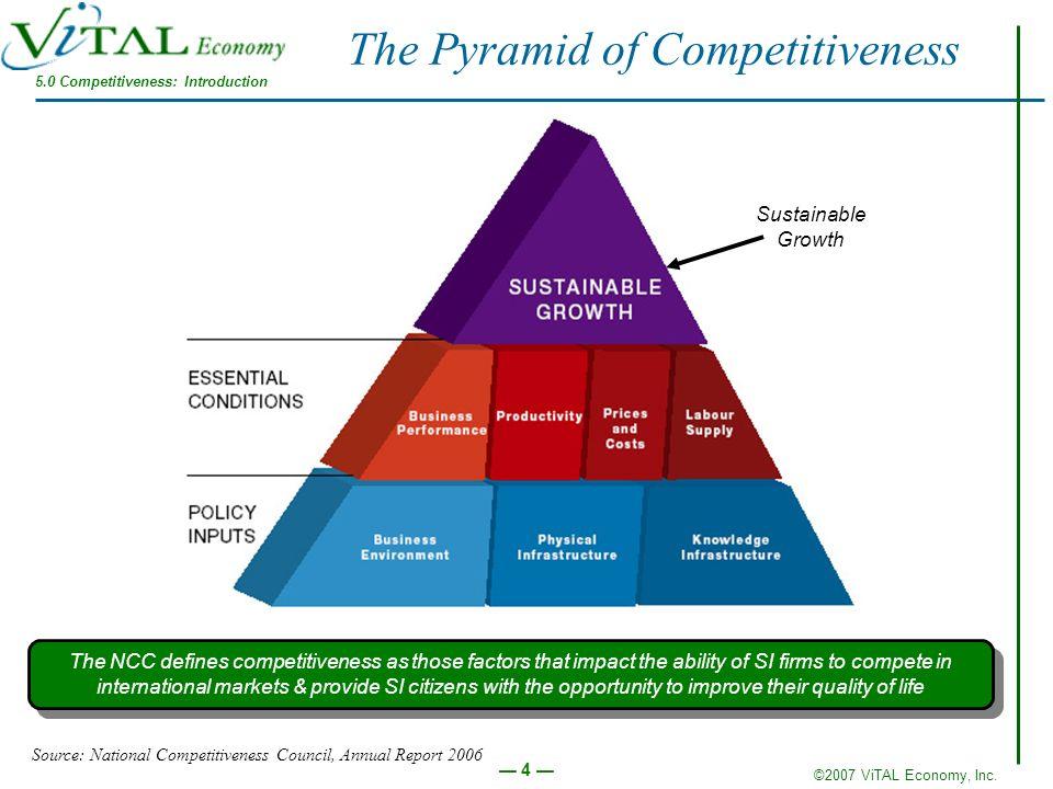 ©2007 ViTAL Economy, Inc.5 Illinois Competitiveness Rankings In Relationship to 50 U.S.