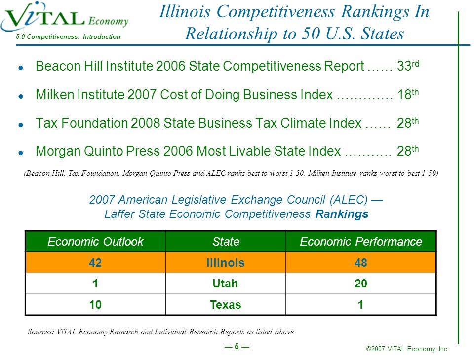 ©2007 ViTAL Economy, Inc. 5 Illinois Competitiveness Rankings In Relationship to 50 U.S.