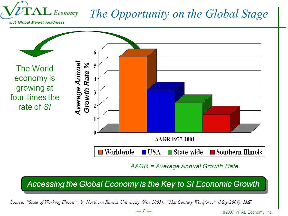 ©2007 ViTAL Economy, Inc.8 Illinois Participation in U.S.