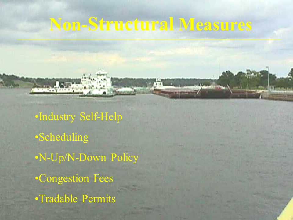 10 Non- Structural Measures Industry Self-Help Scheduling N-Up/N-Down Policy Congestion Fees Tradable Permits