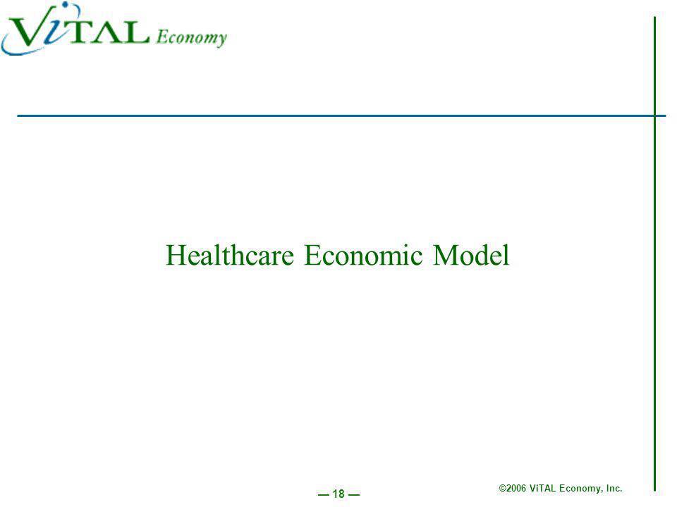 ©2006 ViTAL Economy, Inc. 18 Healthcare Economic Model