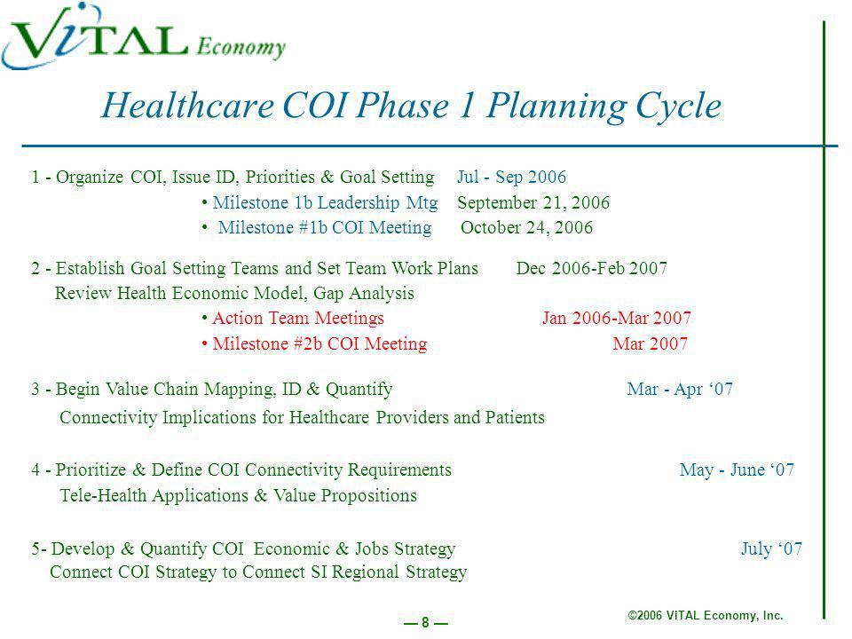 ©2006 ViTAL Economy, Inc. 8 Healthcare COI Phase 1 Planning Cycle 1 - Organize COI, Issue ID, Priorities & Goal Setting Jul - Sep 2006 Milestone 1b Le