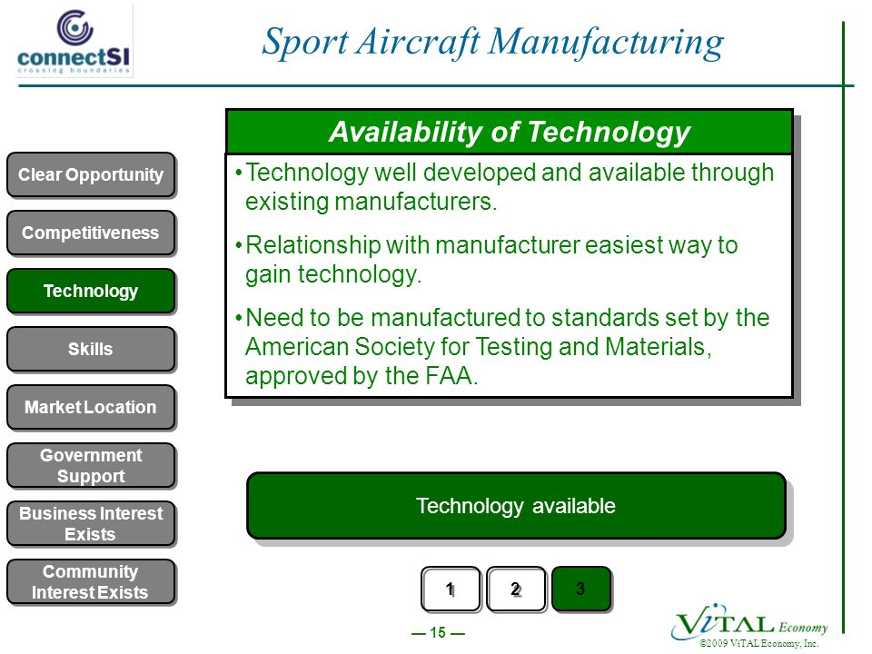 15 ©2009 ViTAL Economy, Inc. Sport Aircraft Manufacturing Availability of Technology Technology well developed and available through existing manufact