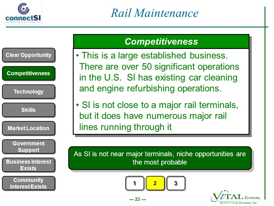 23 ©2009 ViTAL Economy, Inc. Rail Maintenance Competitiveness This is a large established business. There are over 50 significant operations in the U.