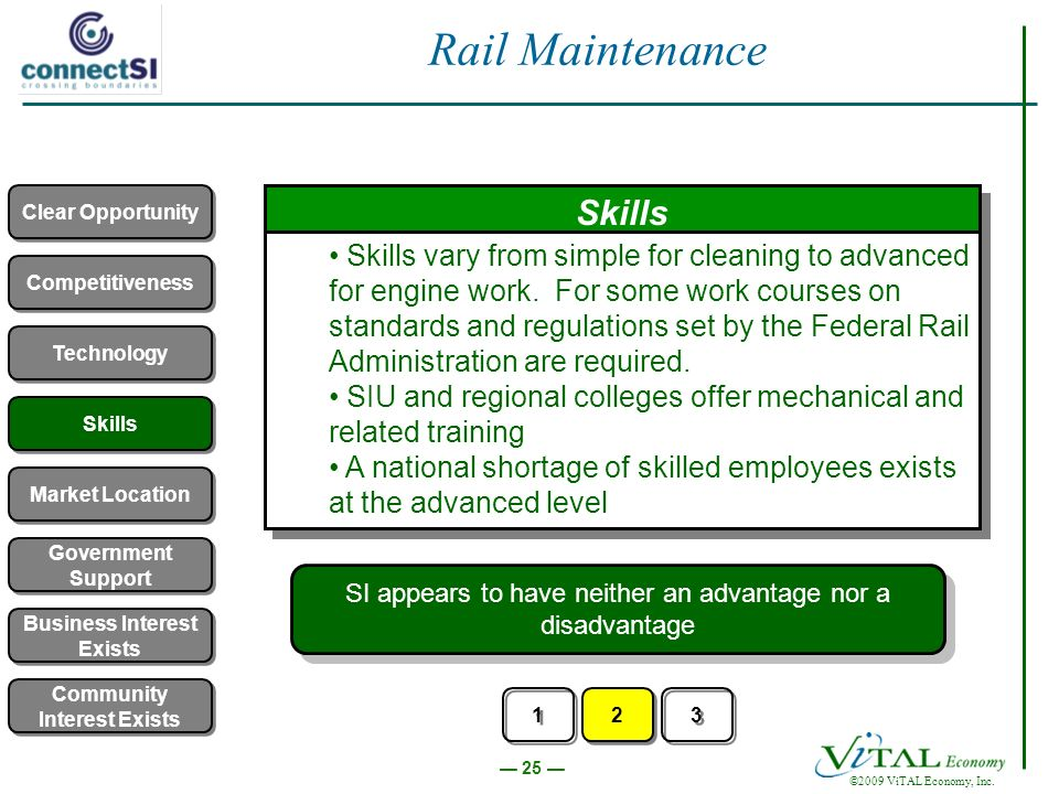 25 ©2009 ViTAL Economy, Inc. Rail Maintenance Skills Skills vary from simple for cleaning to advanced for engine work. For some work courses on standa