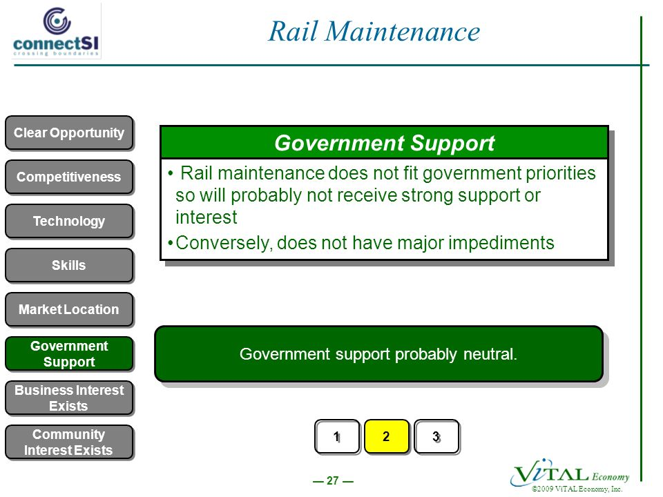 27 ©2009 ViTAL Economy, Inc. Rail Maintenance Government Support Rail maintenance does not fit government priorities so will probably not receive stro