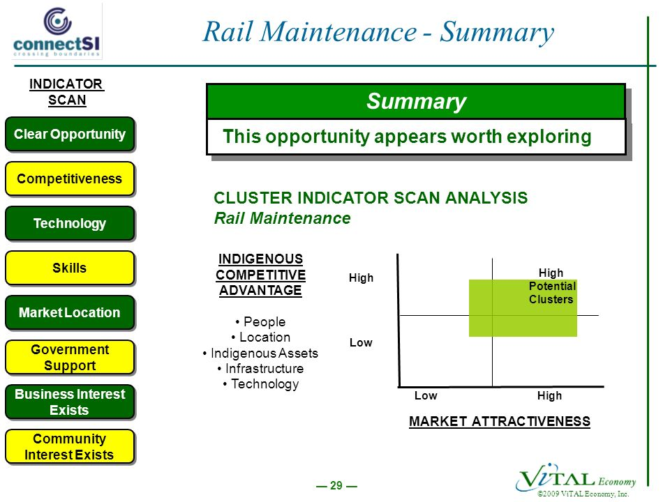 29 ©2009 ViTAL Economy, Inc. Rail Maintenance - Summary Competitiveness Technology Market Location Skills Government Support Summary This opportunity
