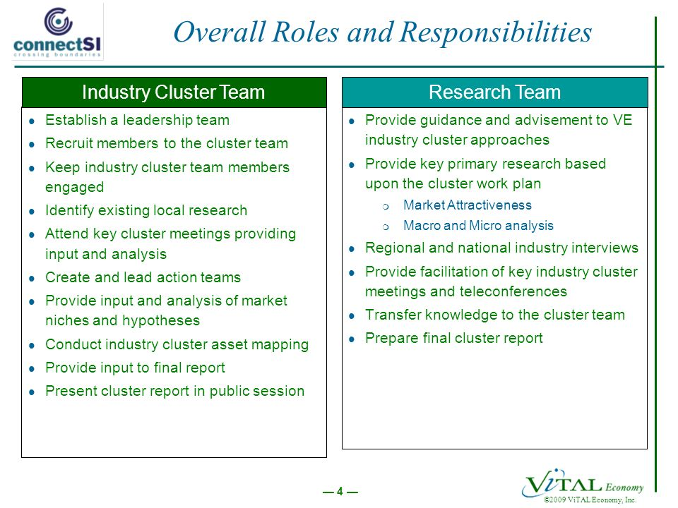 4 ©2009 ViTAL Economy, Inc. Overall Roles and Responsibilities Establish a leadership team Recruit members to the cluster team Keep industry cluster t