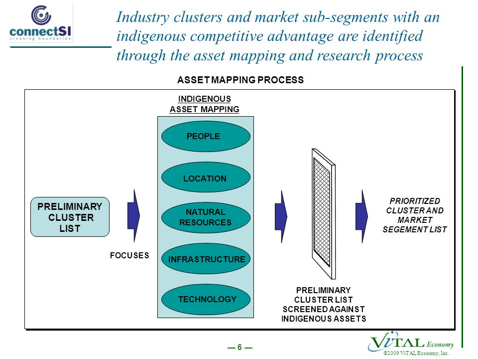 6 ©2009 ViTAL Economy, Inc. Industry clusters and market sub-segments with an indigenous competitive advantage are identified through the asset mappin