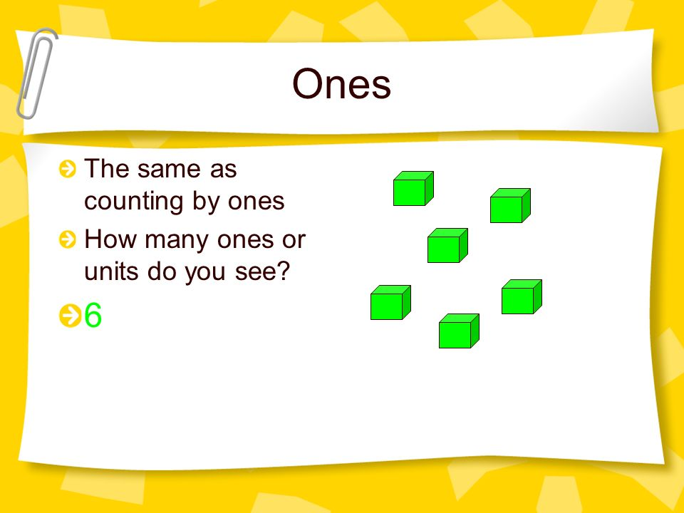 Ones The same as counting by ones How many ones or units do you see? 6