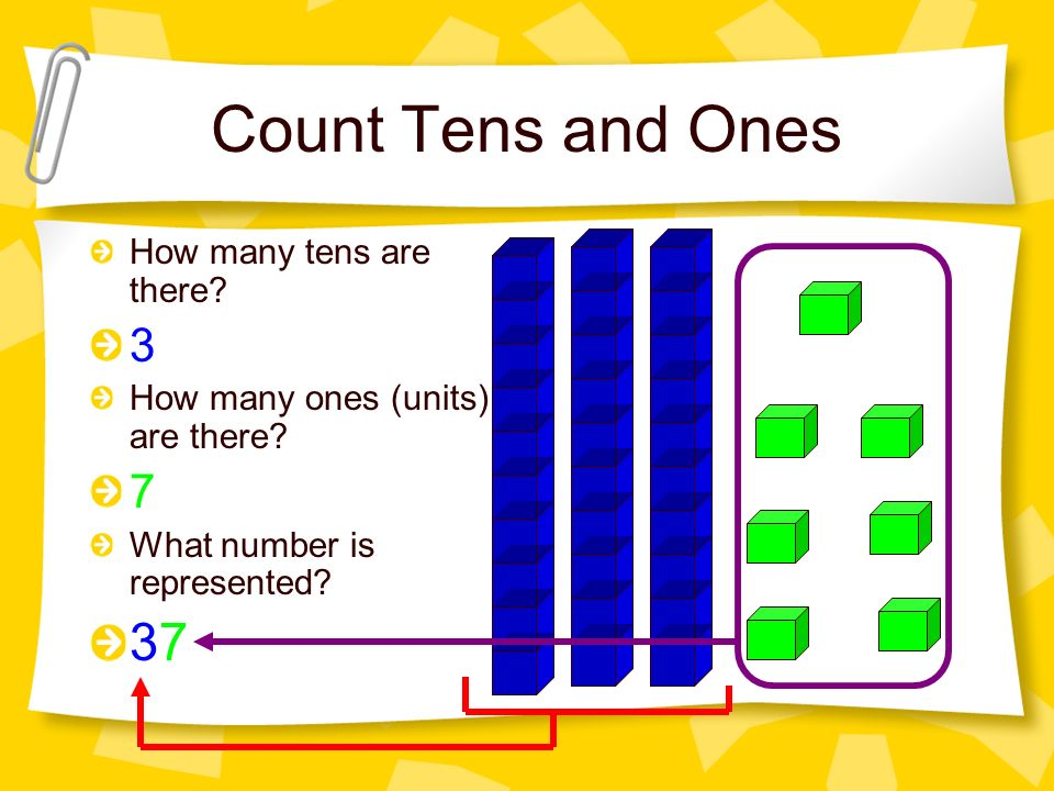 Count Tens and Ones How many tens are there? 3 How many ones (units) are there? 7 What number is represented? 3737