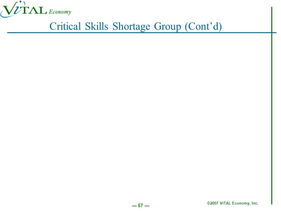 ©2007 ViTAL Economy, Inc. 57 Critical Skills Shortage Group (Contd)