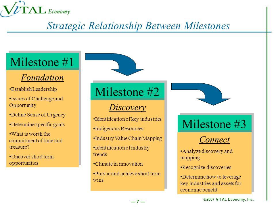 ©2007 ViTAL Economy, Inc. 18 Health Outcomes Goal Setting Team July Progress Report and Update