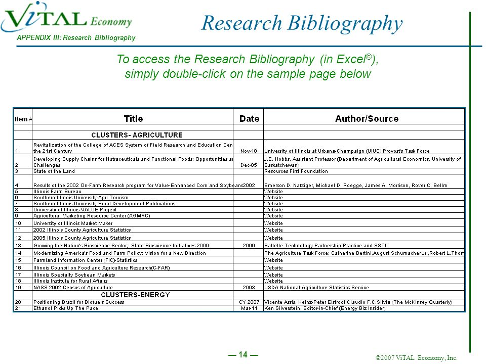 ©2007 ViTAL Economy, Inc. 14 Research Bibliography APPENDIX III: Research Bibliography To access the Research Bibliography (in Excel © ), simply doubl