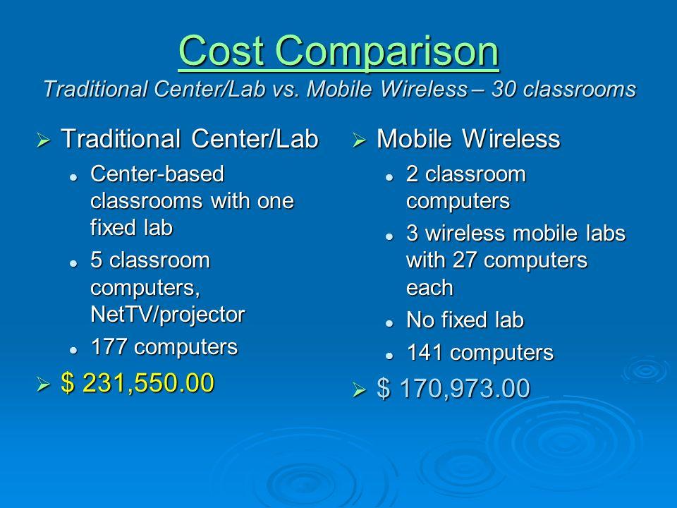 Cost Comparison Cost Comparison Traditional Center/Lab vs. Mobile Wireless – 30 classrooms Cost Comparison Traditional Center/Lab Traditional Center/L