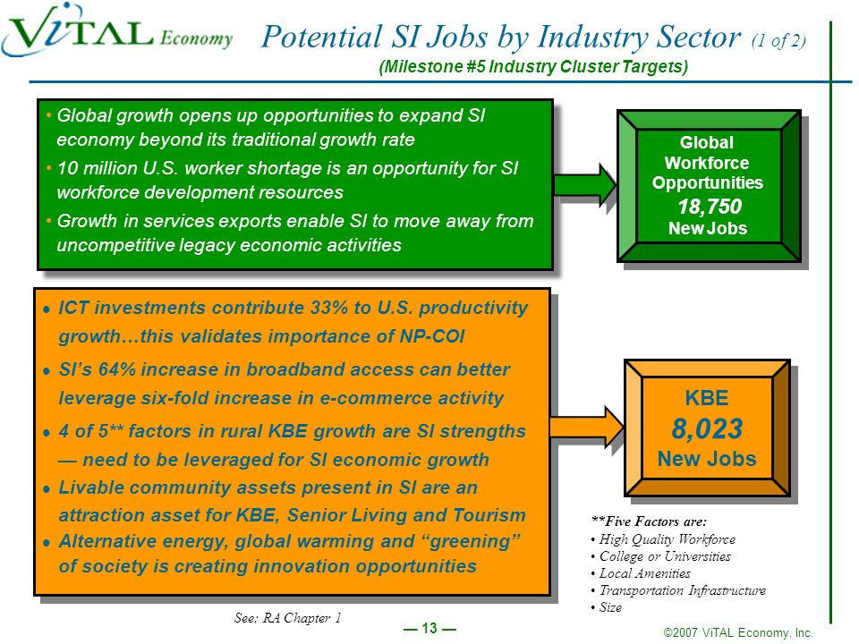 ©2007 ViTAL Economy, Inc. 13 Global growth opens up opportunities to expand SI economy beyond its traditional growth rate 10 million U.S. worker short