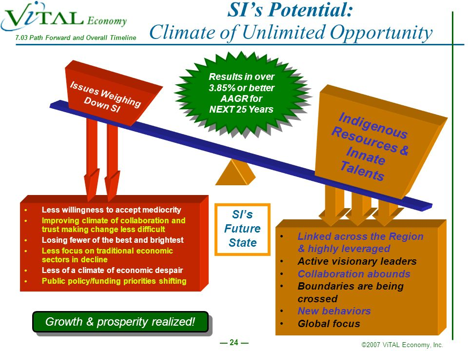 ©2007 ViTAL Economy, Inc. 24 Less willingness to accept mediocrity Improving climate of collaboration and trust making change less difficult Losing fe